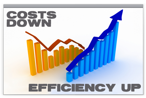 how to cut down operational costs